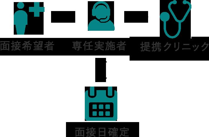 ALARTのロゴ